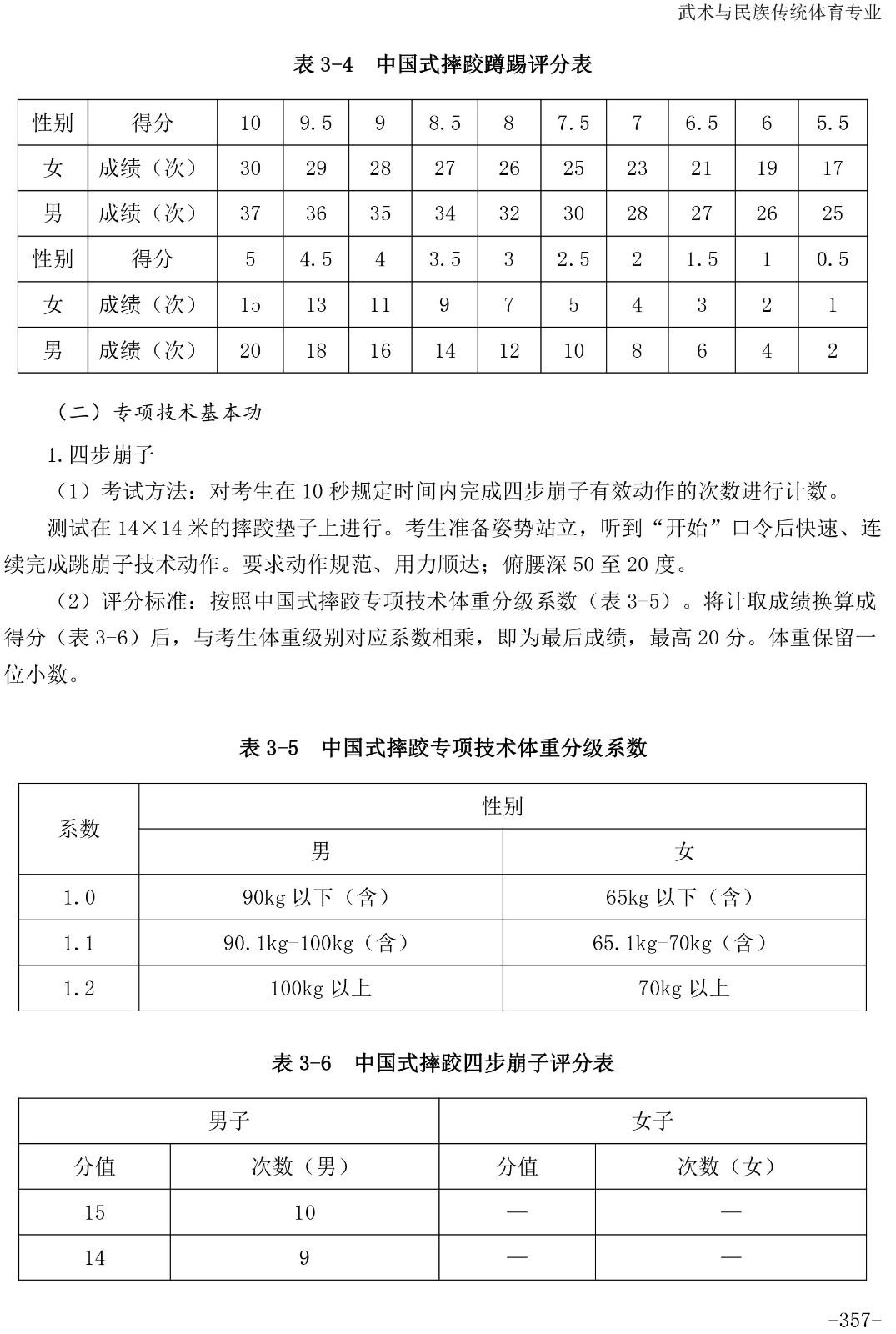 2020年体育单招专项(中国式摔跤)考试与评分标准