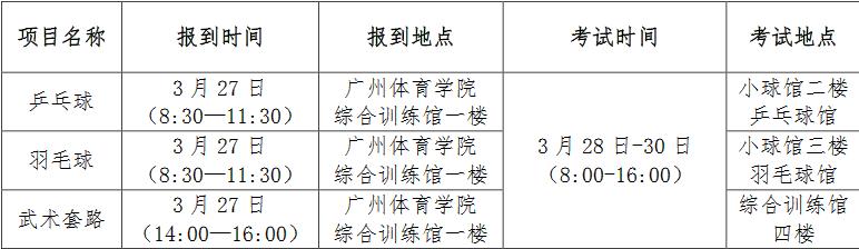 【2020年】广州体育学院运动训练、武术与民族传统体育专业招生简章