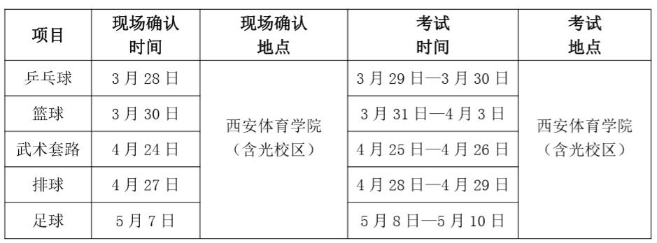 【2020年】西安体育学院单招